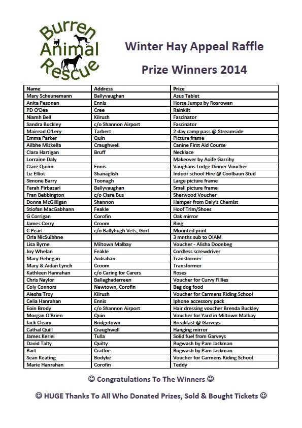 Prize Draw Winners 2014